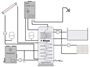 Picture of Hygiëne-combinatieboiler met 2 buiswarmtewisselaars